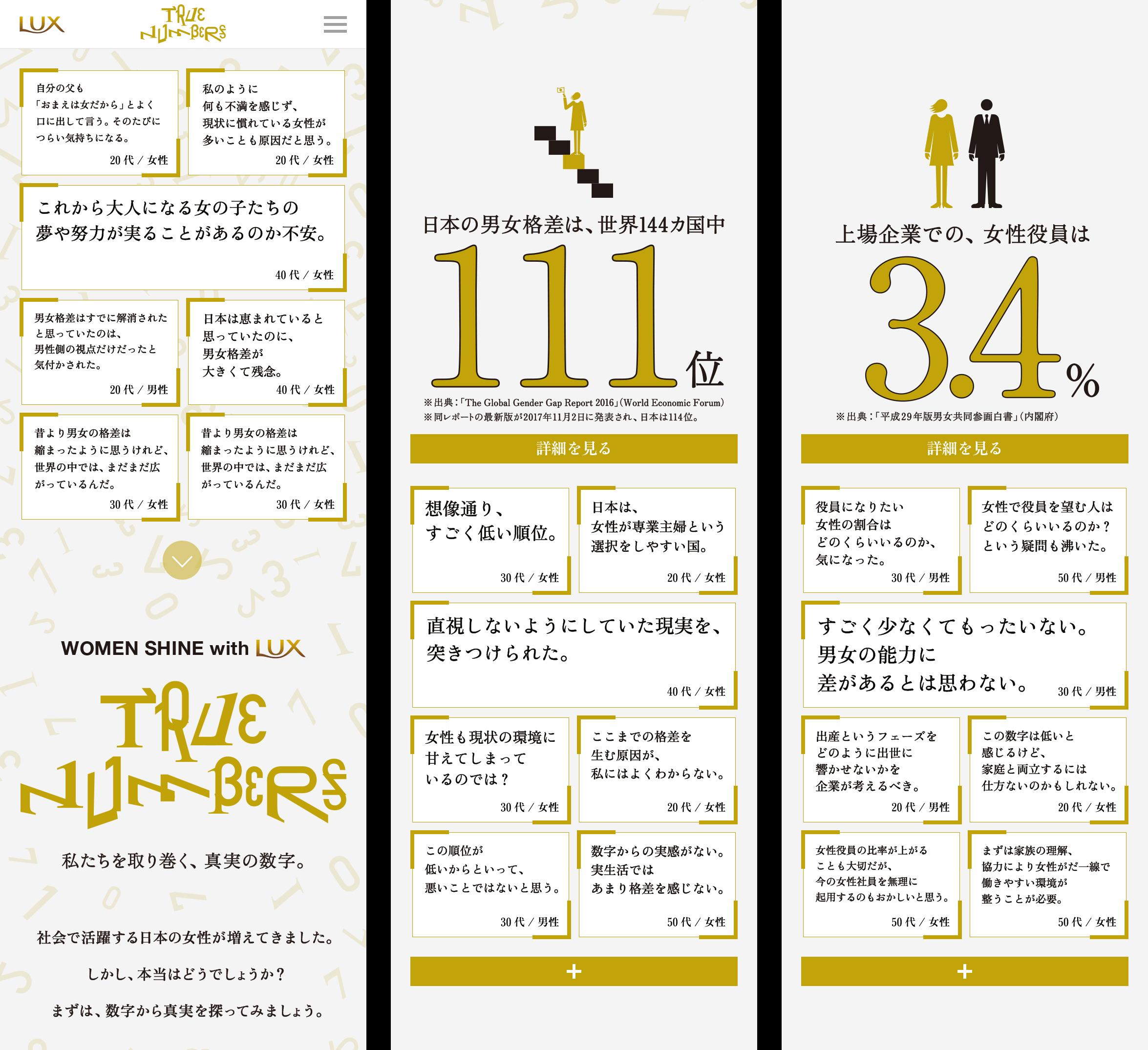 ユニリーバ「LUX TRUE NUMBERS」プロモーションサイト