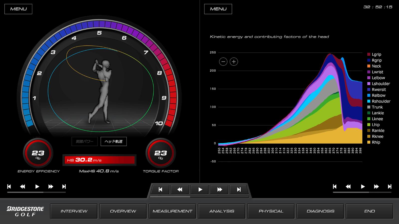 ブリヂストンスポーツ「TOURB」Personal Method UI